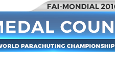 2016-Modial-Teams